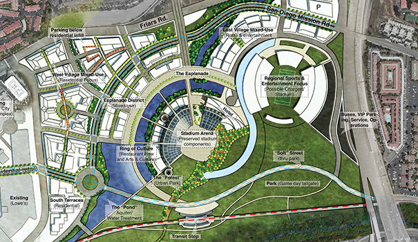NewSchool students imagined a new configuration of the Qualcomm Stadium property (Courtesy Frank Wolden / Mike Stepner)