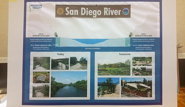 This poster, by the city's Planning Department, suggests options for improving the San Diego River via the Community Plan Update. (Photo by Ken Williams)