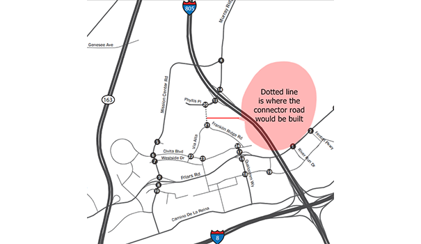 Controversial connector road back in the news