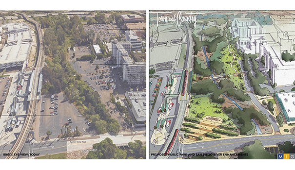 The river park at Town and Country will replace existing parking lots and be located on both sides of the San Diego River. (Courtesy of Lowe Enterprises)
